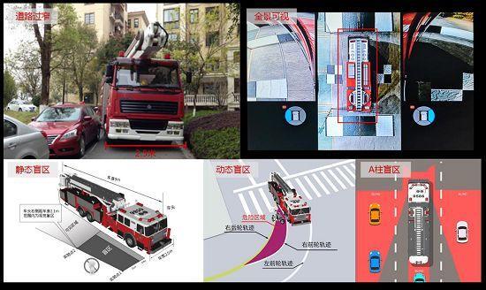 智能化全景消防车13886875359